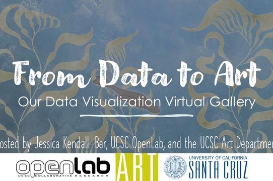 OpenLab Data Visualization Collective Virtual Exhibition